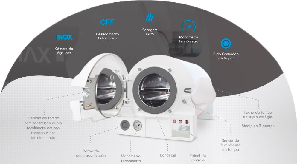 Autoclaves Stermax Eco